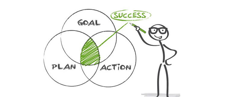 business planning for action