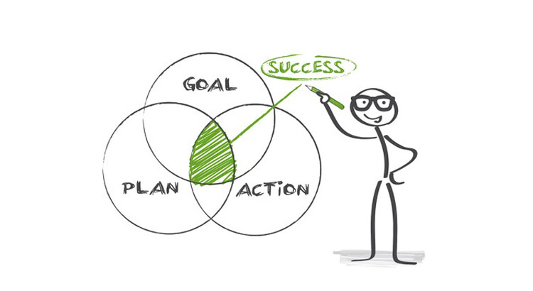 Create Action Plans Aligned With Your Vision  Play Nice In The